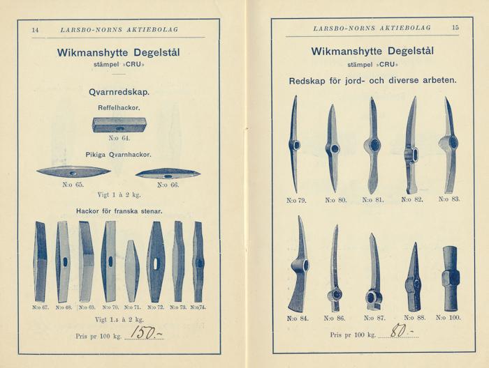 1904 års priskurant
